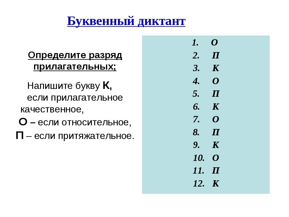Буквенный диктант Определите разряд прилагательных; Напишите букву К, если пр...
