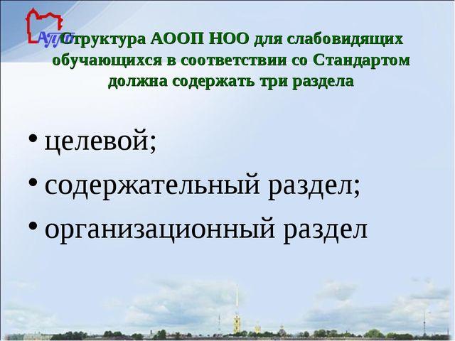 Структура АООП НОО для слабовидящих обучающихся в соответствии со Стандартом...