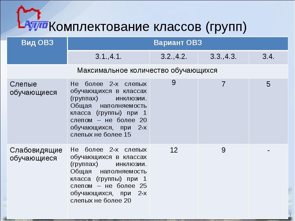 Комплектование классов (групп) Вид ОВЗВариант ОВЗ 3.1.,4.1.3.2.,4.2.3.3.,...