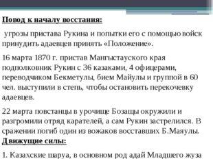 Повод к началу восстания: угрозы пристава Рукина и попытки его с помощью войс