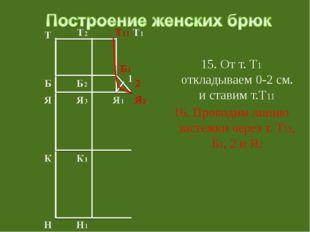 15. От т. Т1 откладываем 0-2 см. и ставим т.Т11 16. Проводим линию застежки