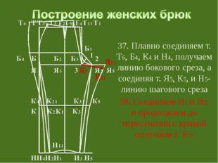 37. Плавно соединяем т. Т6, Б4, К4 и Н4, получаем линию бокового среза, а со
