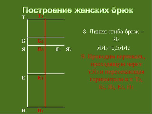 8. Линия сгиба брюк – Я3 ЯЯ3=0,5ЯЯ2 9. Проводим вертикаль, проходящую через...