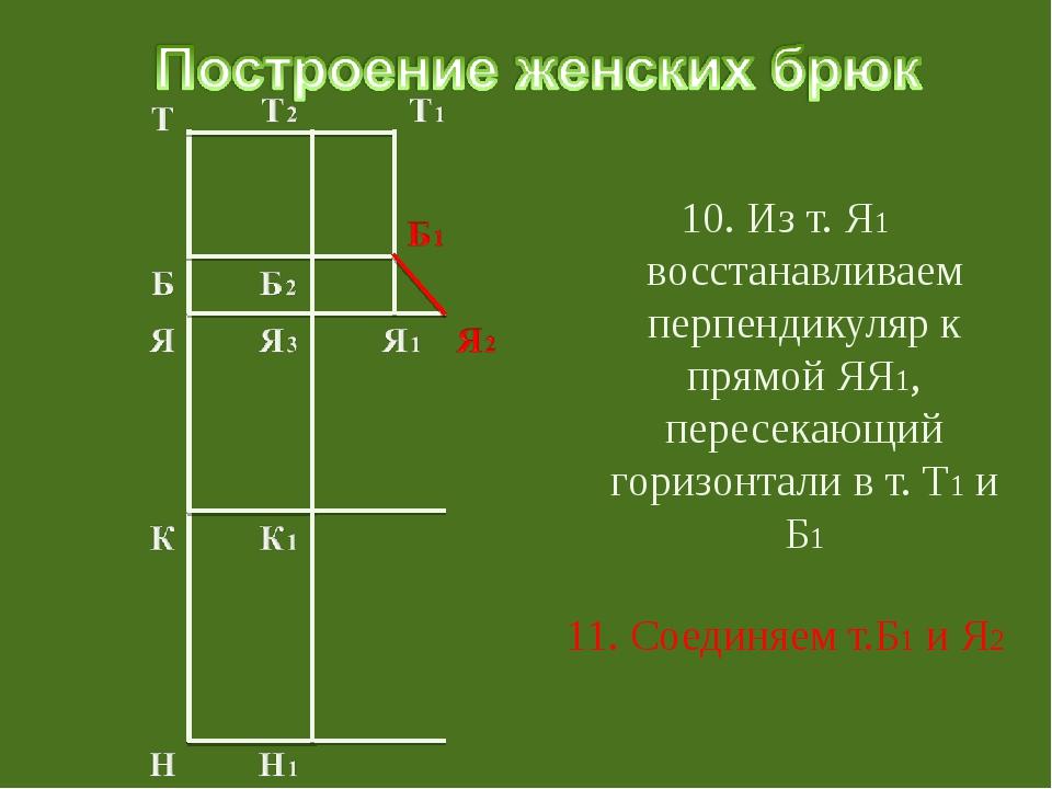 10. Из т. Я1 восстанавливаем перпендикуляр к прямой ЯЯ1, пересекающий горизо...