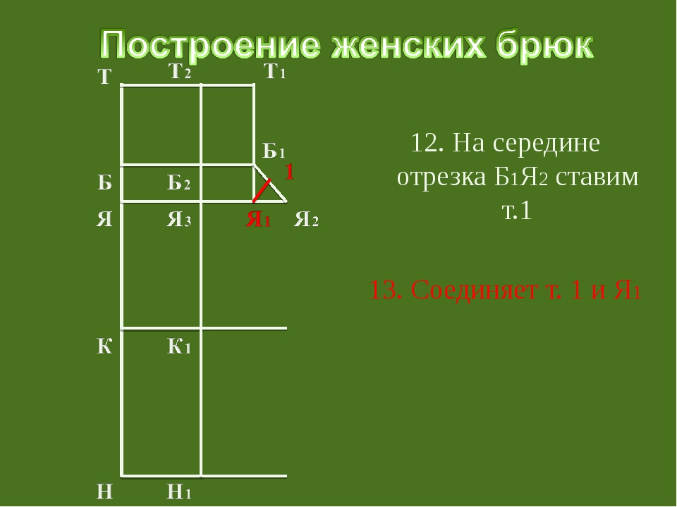 12. На середине отрезка Б1Я2 ставим т.1 13. Соединяет т. 1 и Я1
