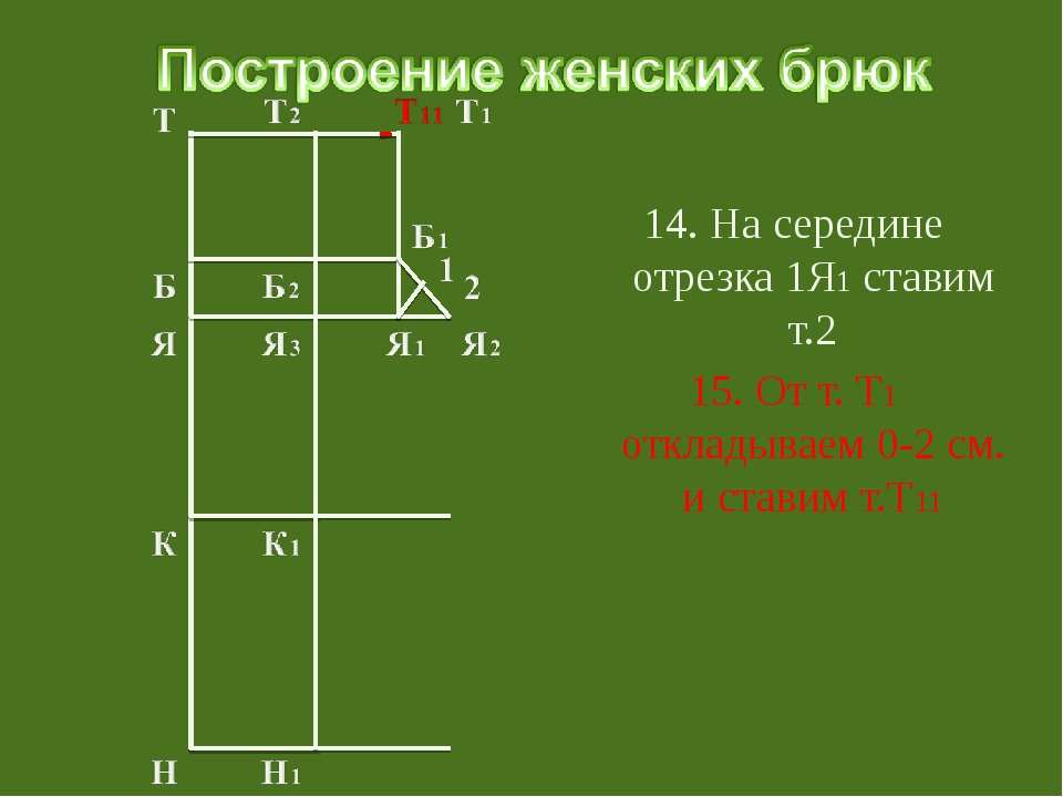 14. На середине отрезка 1Я1 ставим т.2 15. От т. Т1 откладываем 0-2 см. и ст...