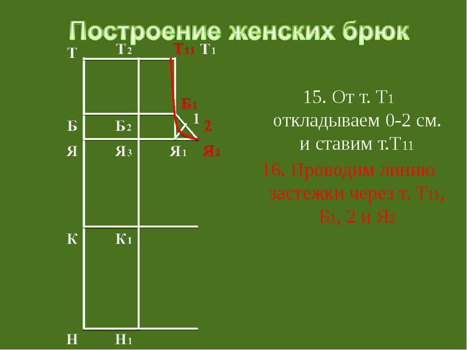 15. От т. Т1 откладываем 0-2 см. и ставим т.Т11 16. Проводим линию застежки...