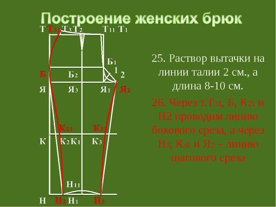 25. Раствор вытачки на линии талии 2 см., а длина 8-10 см. 26. Через т.Т31,...