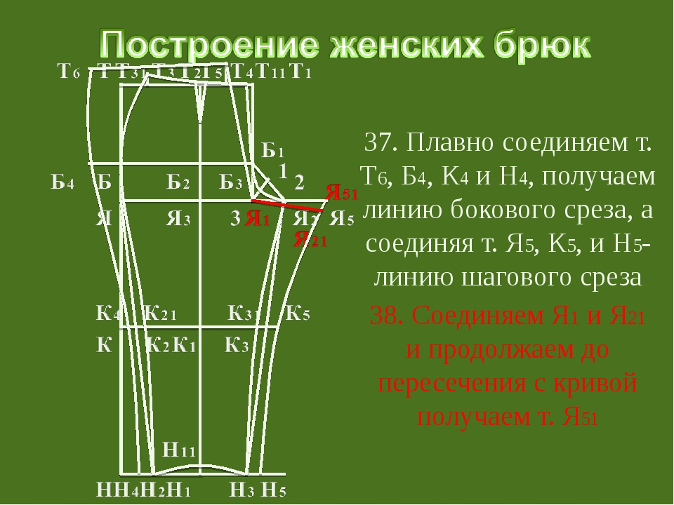 37. Плавно соединяем т. Т6, Б4, К4 и Н4, получаем линию бокового среза, а со...