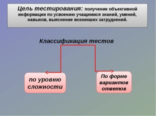 Цель тестирования: получение объективной информации по усвоению учащимися зна