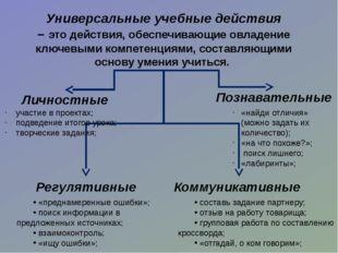 Преимущества теста перед традиционными формами контроля знаний: Исключается с