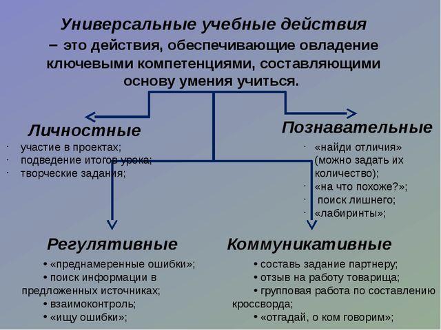 Преимущества теста перед традиционными формами контроля знаний: Исключается с...