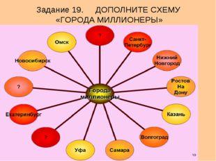 * Задание 19. ДОПОЛНИТЕ СХЕМУ «ГОРОДА МИЛЛИОНЕРЫ»