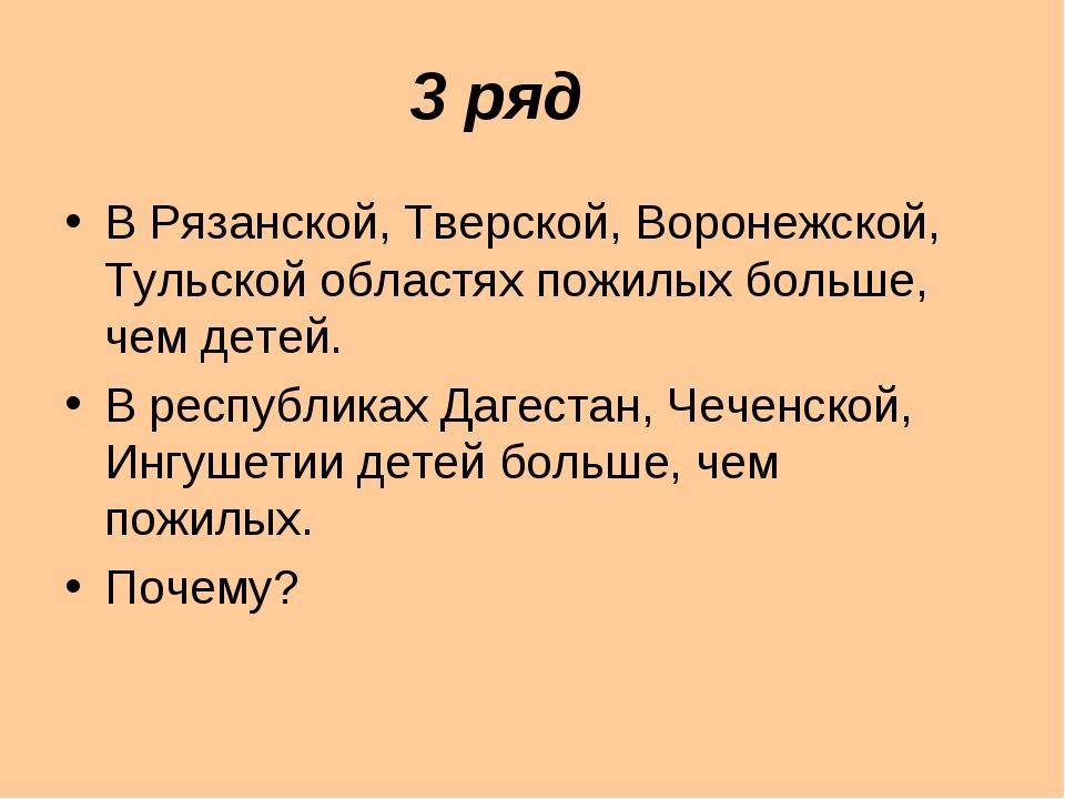 3 ряд В Рязанской, Тверской, Воронежской, Тульской областях пожилых больше, ч...