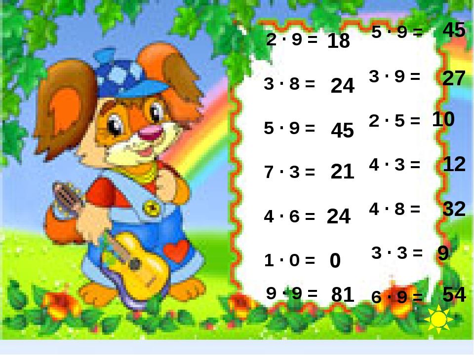 2 · 9 = 3 · 8 = 5 · 9 = 7 · 3 = 4 · 6 = 1 · 0 = 9 · 9 = 5 · 9 = 3 · 9 = 2 · 5...