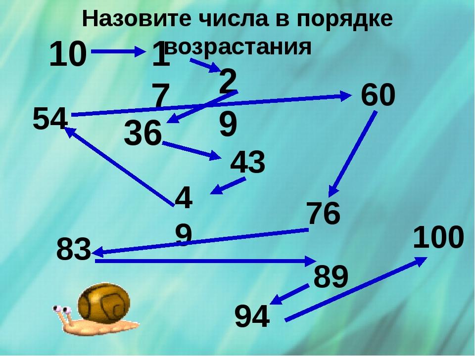 10 17 29 36 43 49 60 76 83 89 94 100 54 Назовите числа в порядке возрастания