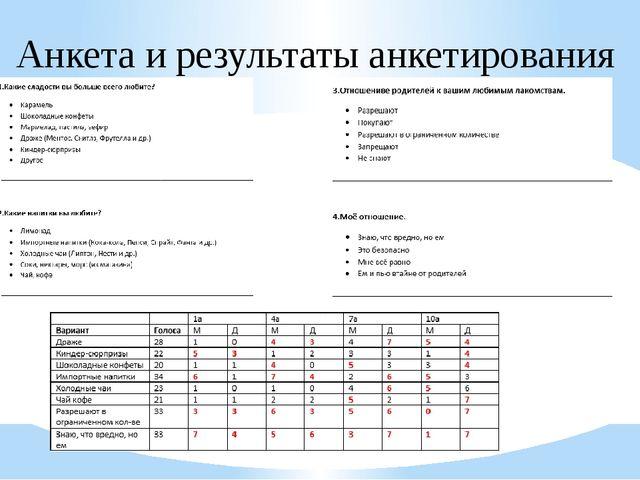Анкета и результаты анкетирования