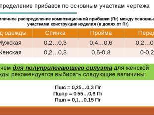 Распределение прибавок по основным участкам чертежа Типичное распределение ко