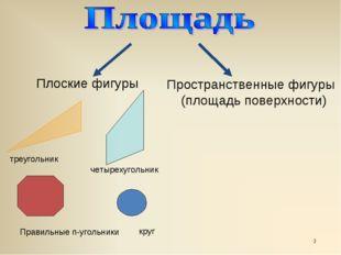 * Плоские фигуры Пространственные фигуры (площадь поверхности) треугольник че