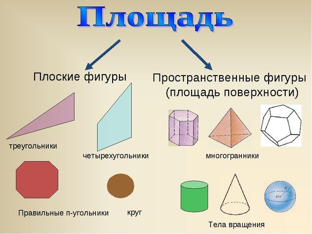 Плоские фигуры Пространственные фигуры (площадь поверхности) треугольники чет...