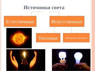 Источники света Естественные Искусственные Тепловые Люминесцентные