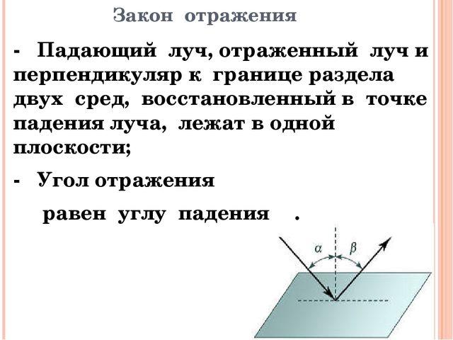 Закон отражения - Падающий луч, отраженный луч и перпендикуляр к границе разд...