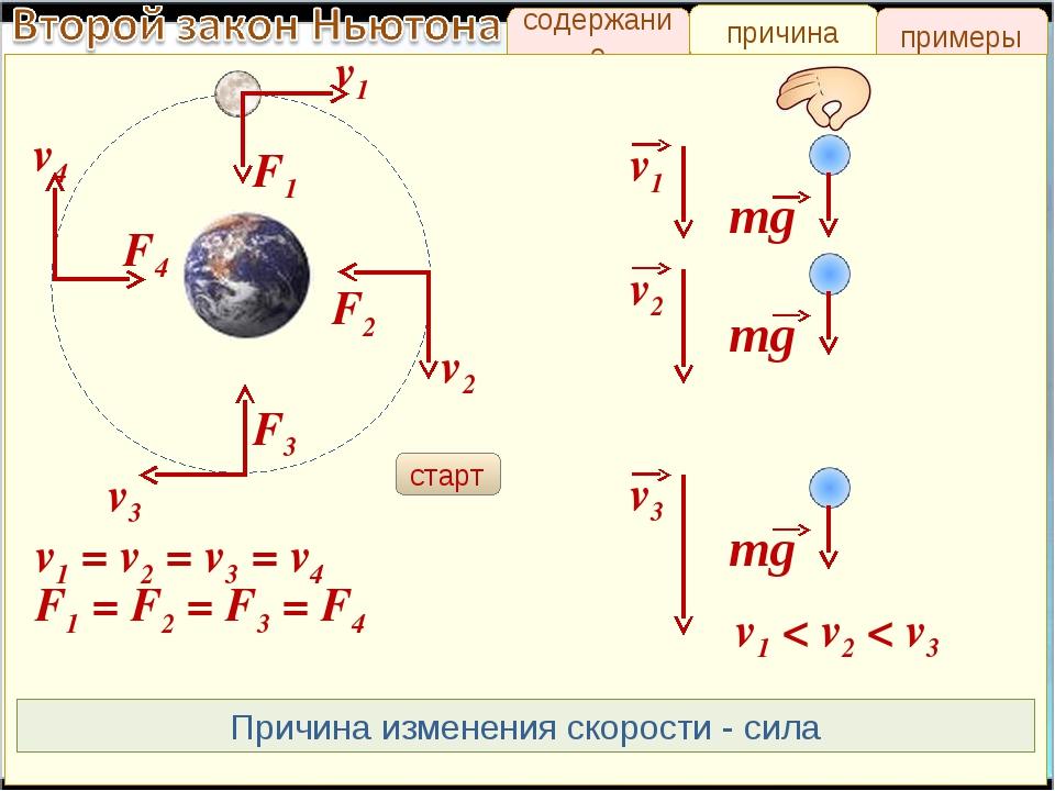 содержание причина примеры Причина изменения скорости - сила старт v1 < v2 < v3