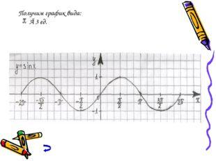 Получим график вида: ≈3 ед.
