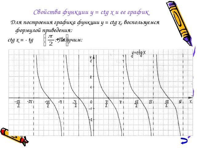 Свойства функции y = ctg x и ее график Для построения графика функции y = ctg...