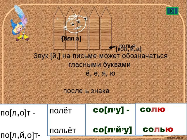 по[л,о]т - по[л,й,о]т- Звук [й,] на письме может обозначаться гласными буквам...