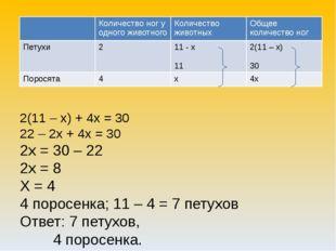 2(11 – х) + 4х = 30 22 – 2х + 4х = 30 2х = 30 – 22 2х = 8 Х = 4 4 поросенка;