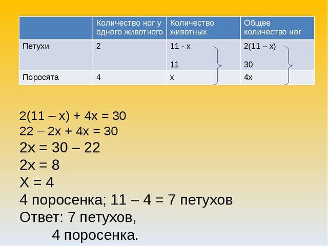 2(11 – х) + 4х = 30 22 – 2х + 4х = 30 2х = 30 – 22 2х = 8 Х = 4 4 поросенка;...