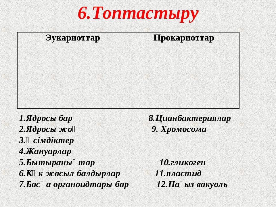 6.Топтастыру 1.Ядросы бар 8.Цианбактериялар 2.Ядросы жоқ 9. Хромосома 3.Өсімд...
