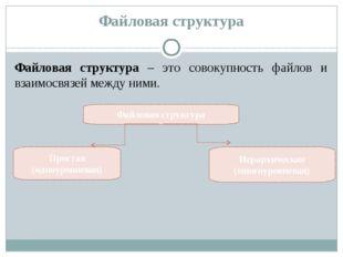 Файловая структура Файловая структура – это совокупность файлов и взаимосвязе