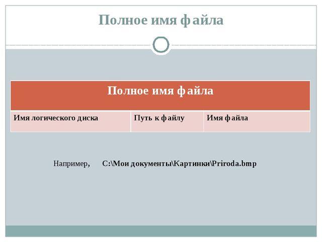 Полное имя файла Например, С:\Мои документы\Картинки\Priroda.bmp Полное имя ф...