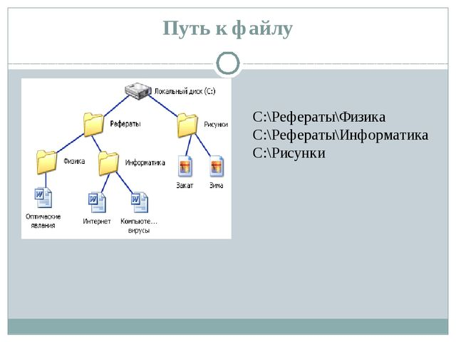 Путь к файлу С:\Рефераты\Физика С:\Рефераты\Информатика С:\Рисунки