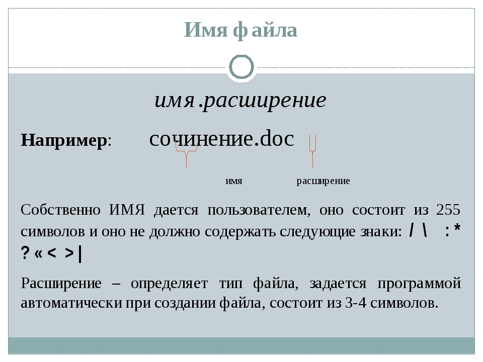 Имя файла имя.расширение Например: сочинение.doc имя расширение Собственно ИМ...