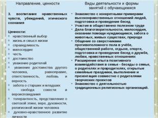 Направление, ценности Виды деятельности и формы занятий с обучающимися 3. во