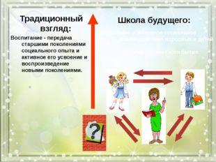 Традиционный взгляд: Воспитание - передача старшими поколениями социального