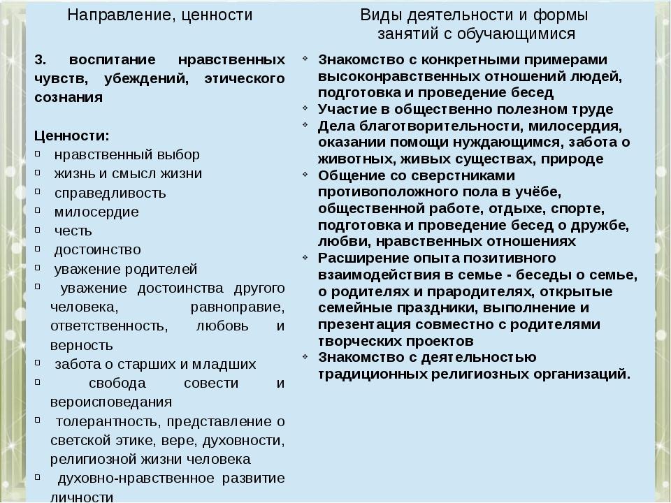Направление, ценности Виды деятельности и формы занятий с обучающимися 3. во...