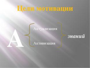Цели мотивации А Актуализация Активизация знаний