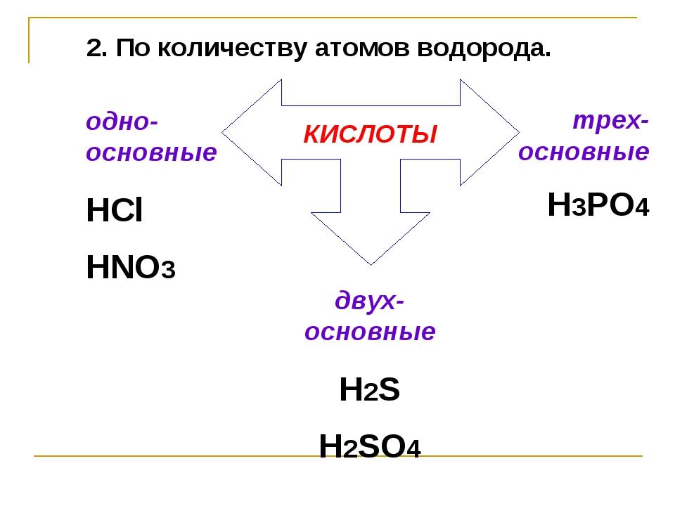 2. По количеству атомов водорода. КИСЛОТЫ одно-основные HCl HNO3 двух-основны...