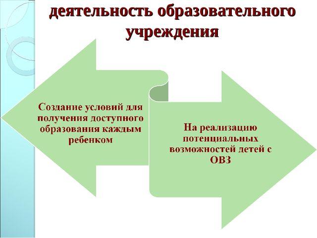 деятельность образовательного учреждения