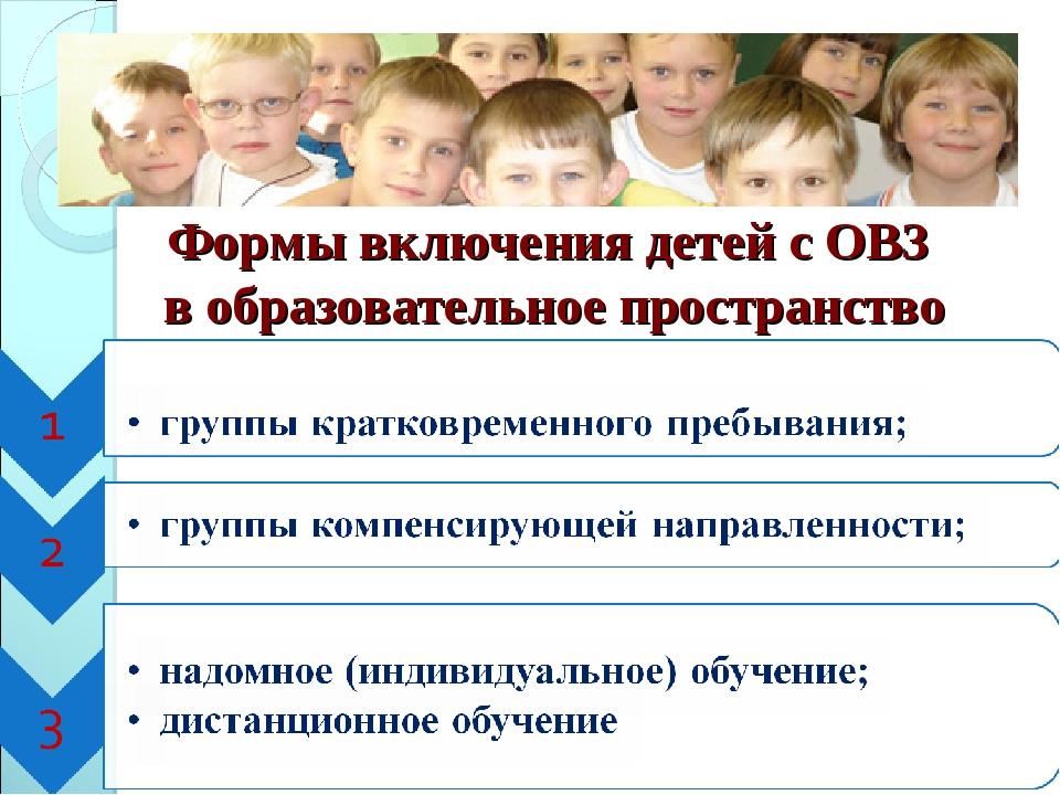 Формы включения детей с ОВЗ в образовательное пространство