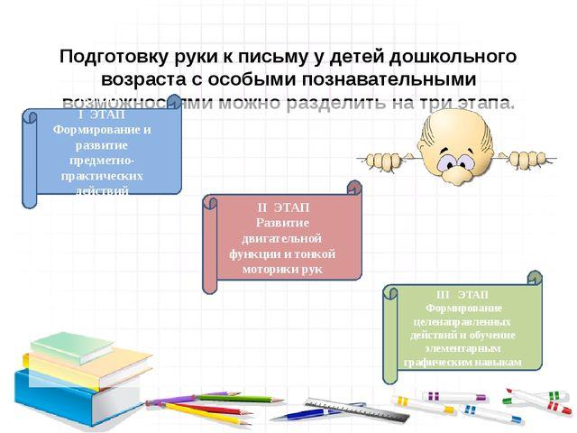 Подготовку руки к письму у детей дошкольного возраста с особыми познавательн...
