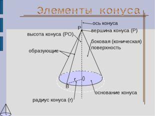 боковая (коническая) поверхность высота конуса (РО) ось конуса вершина конуса