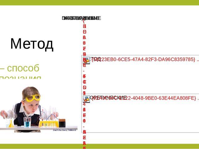 – способ познания Метод Evgenya: Evgenya: как можно изучать природу? Evgenya:...