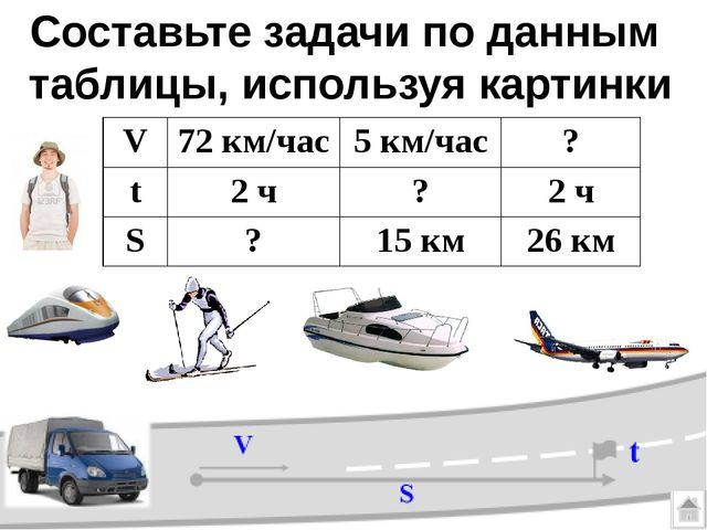 Решить примеры 70 3 30 400 21 0 7 20 400 70 30 21 20 7 3 0 С В Е Т О Ф О Р Ра...