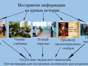Восприятие информации на уроках истории Рассказ учителя Чтение учебника Устн