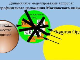 Динамичное моделирование вопроса: «Географического положения Московского княж